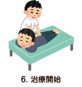 6. 治療開始